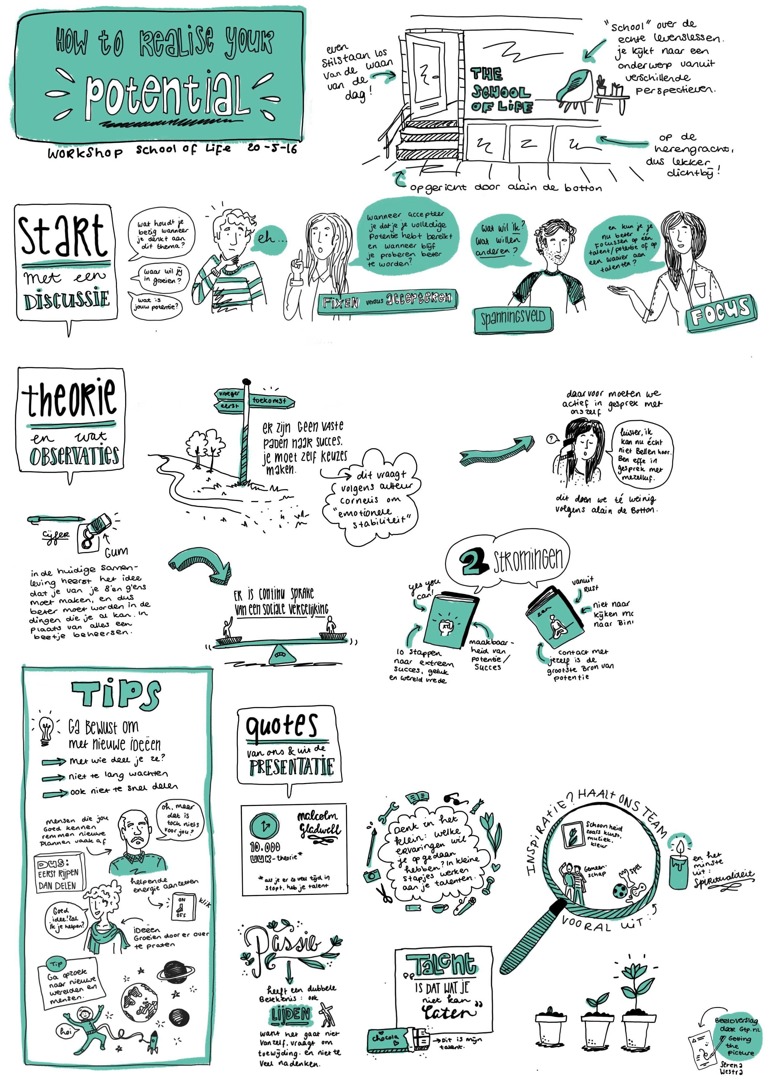 Beeldverslag visual notes live tekenen - How to realise your potential